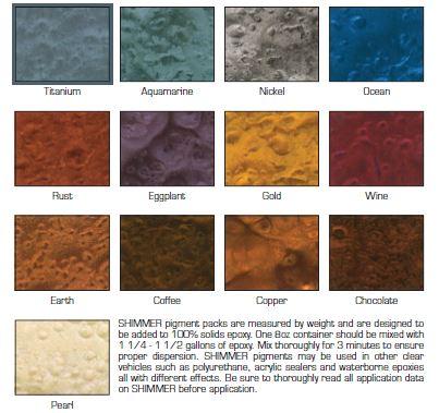 bdc metallic floor additive